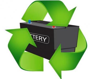 Battery recycling symbol